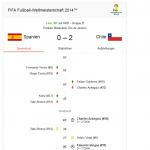 Google Suche zum WM-Doodle zum Spiel Spanien gegen Chile mit dem Spielverlauf