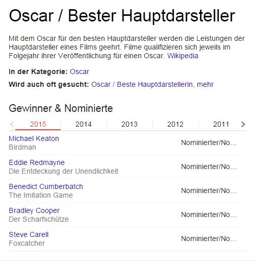 Google Screenshot Oscar Bester Hauptdarsteller Knowledge Graph im Chrome Browser